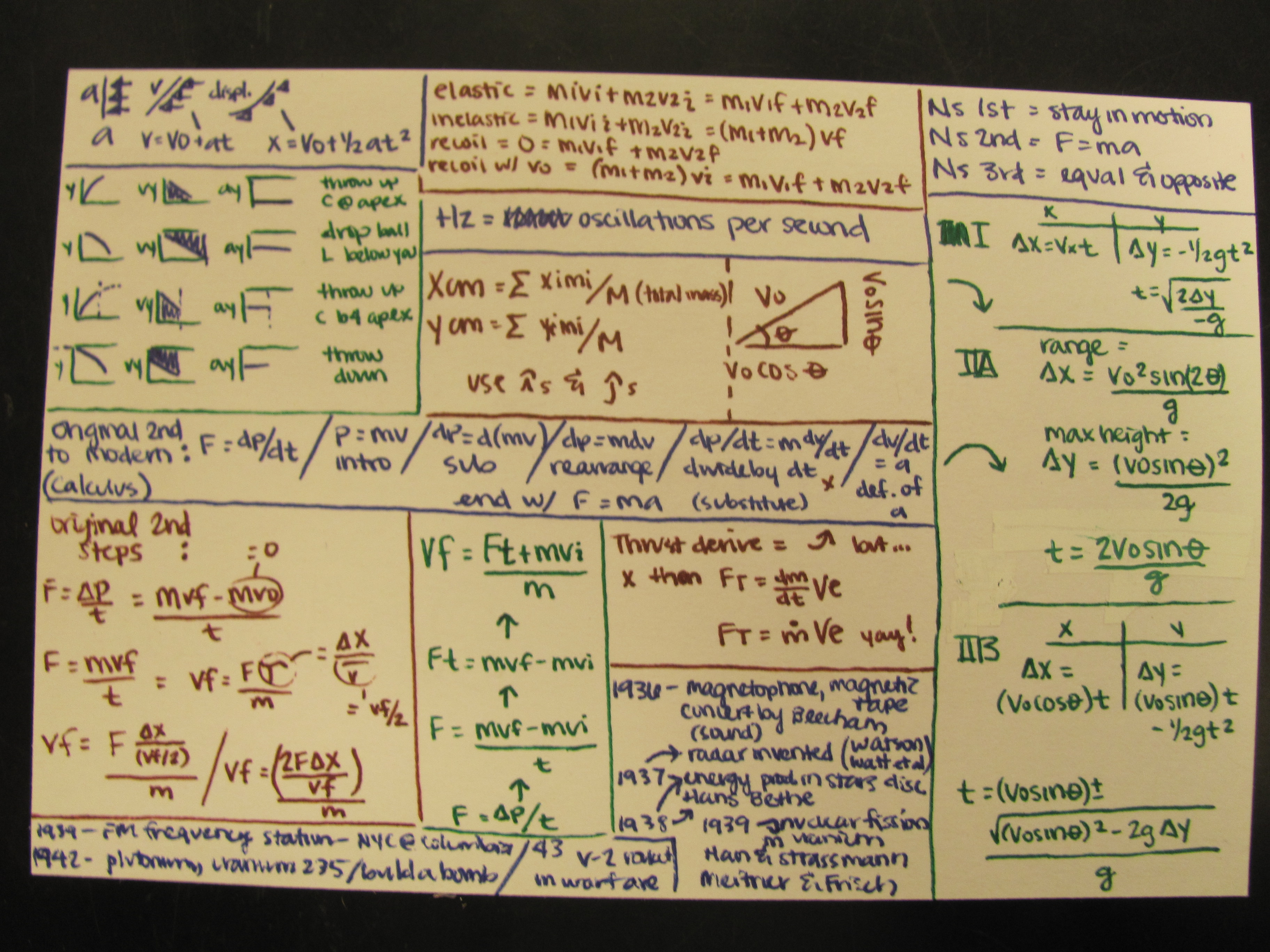 physics notecard Algebra 2 formulas page 1 of 10 essential formulas for algebra 2 final exam laws of exponents multiply powers of the same base = adding exponents ( a m)( an) = am + n.