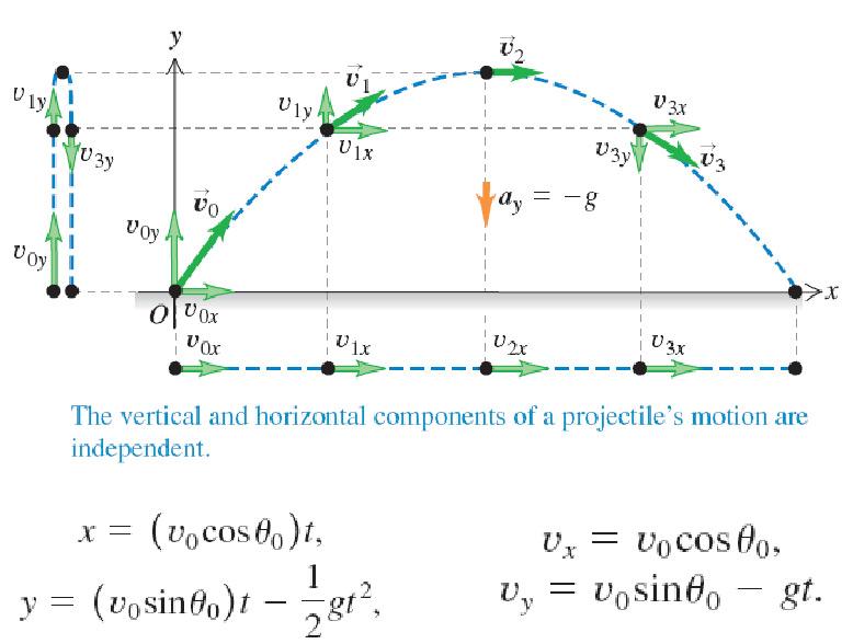 37 | Askey Physics