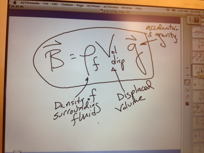 Someone asked about the formula for Buoyancy.