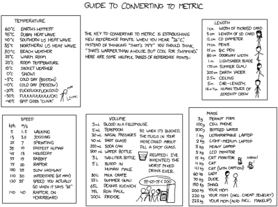Fall 2014 Packet 1: Some metric stuff