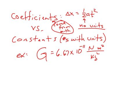 Fall 2014 Packet 1: Remember: Coefficients have no units.  They are just pure math.  Constants are measured numbers. They DO have units (sometimes crazy units)!