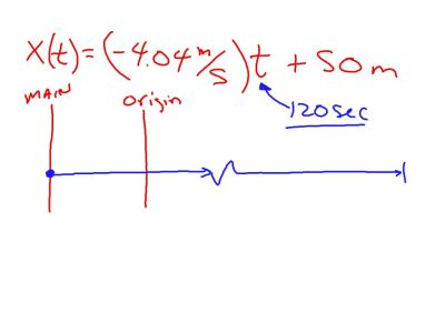 Fall 2014 Packet 1: problem 1.1.7