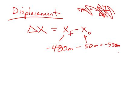 Fall 2014 Packet 1: an example of Displacement
