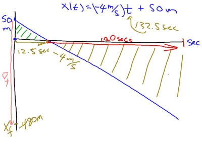 Fall 2014 Packet 1: another example of the space time graph.