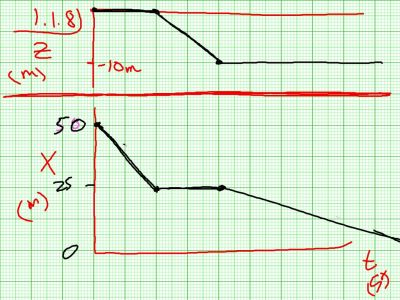 Fall 2014 Packet 1: the other way to go in the z axis.
