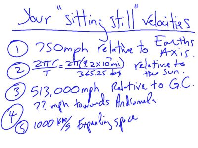 Fall 2014 Packet 1: The 5 velocities that you STILL have even if you are sitting at your desk VERY still.