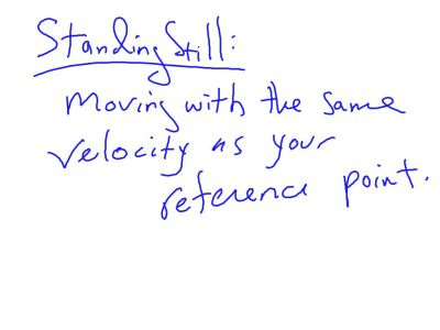Fall 2014 Packet 1: Definition of standing still.
