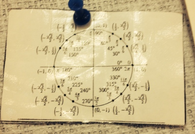 Packet 1, Fall 2014: The Unit Circle!  Get one from your Math Analysis teacher.