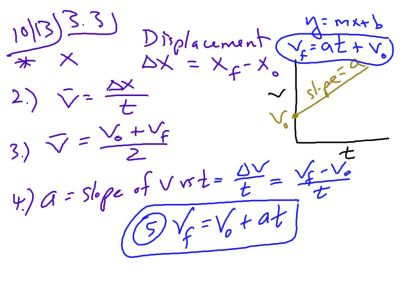 !st Orange Kinematic Equation derived very easily from linear graph of v vs. t.