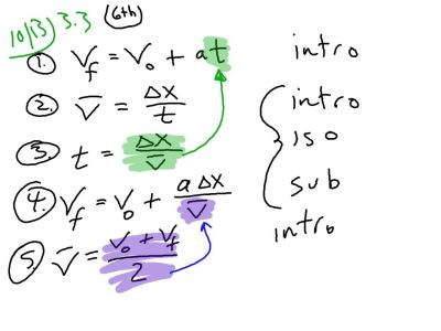 First 5 steps of 3rd Orange Kinematic Equation derivation.