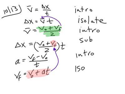2nd Orange Kinematic Equation derivation (1st 6 steps)