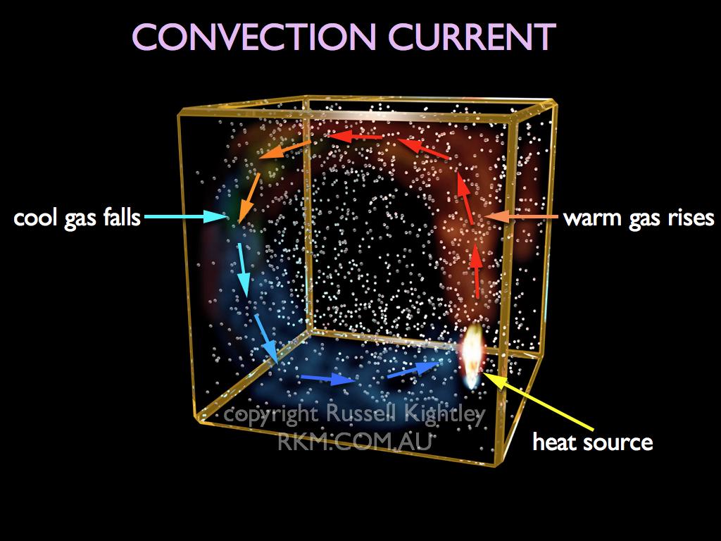 circuit diagram physics pics for 11 13 14 askey    physics     pics for 11 13 14 askey    physics