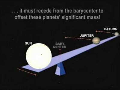 Barycenter for our solar system.