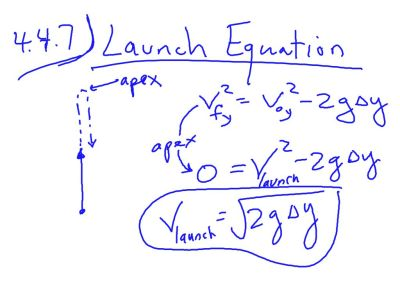 4.4.7  We got a new equation out of it. The launch equation which is a subset of the 3rd Blue Free Fall kinematics equation.