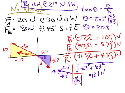 Example#1: Adding two vectors:  all ten steps