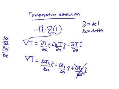 Meteorology (Temperature Advection) #6