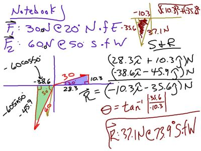 Example#2: Adding two vectors:  all ten steps