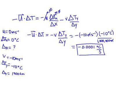 Meteorology (Temperature Advection) #9
