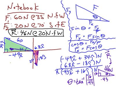 Example#3: Adding two vectors:  all ten steps