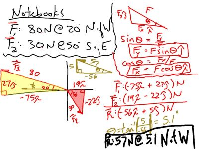 Example#4: Adding two vectors:  all ten steps