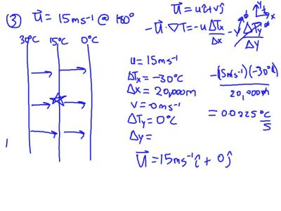 Meteorology (Temperature Advection) #15