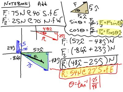 Example#5: Adding two vectors:  all ten steps