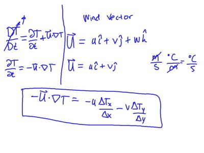 Meteorology (Temperature Advection) #5
