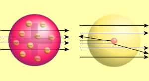 Plum pudding vs. nucleus