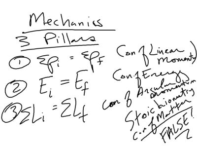 Three main equations in Classical Mechanical Physics