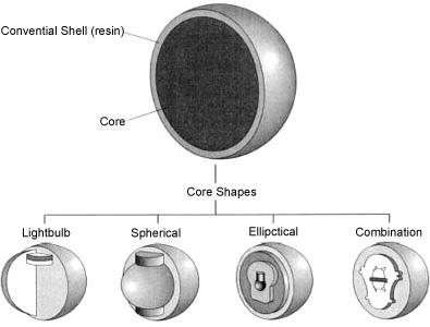 bowling-ball-insides