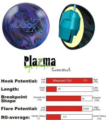 Maxxx-Zone----ball-core-sliders
