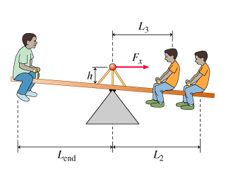 Teeter Totter Physics is an alternate way to work some Center of Mass problems.