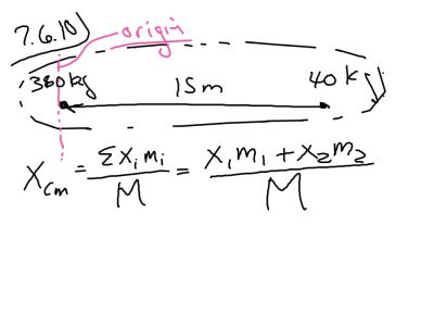 We can use C.M. to solve this physics problem and other Physics problems that you turn into one system.