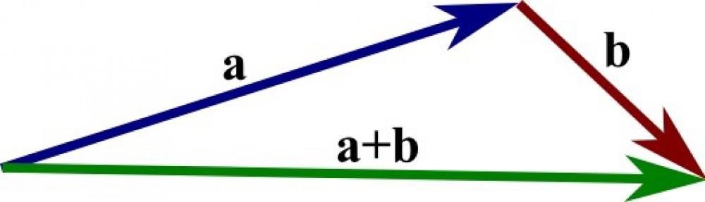 Askey Physics