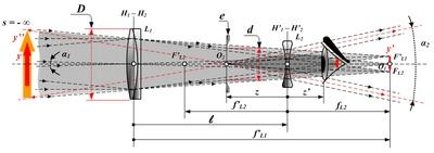400px-Galileantelescope