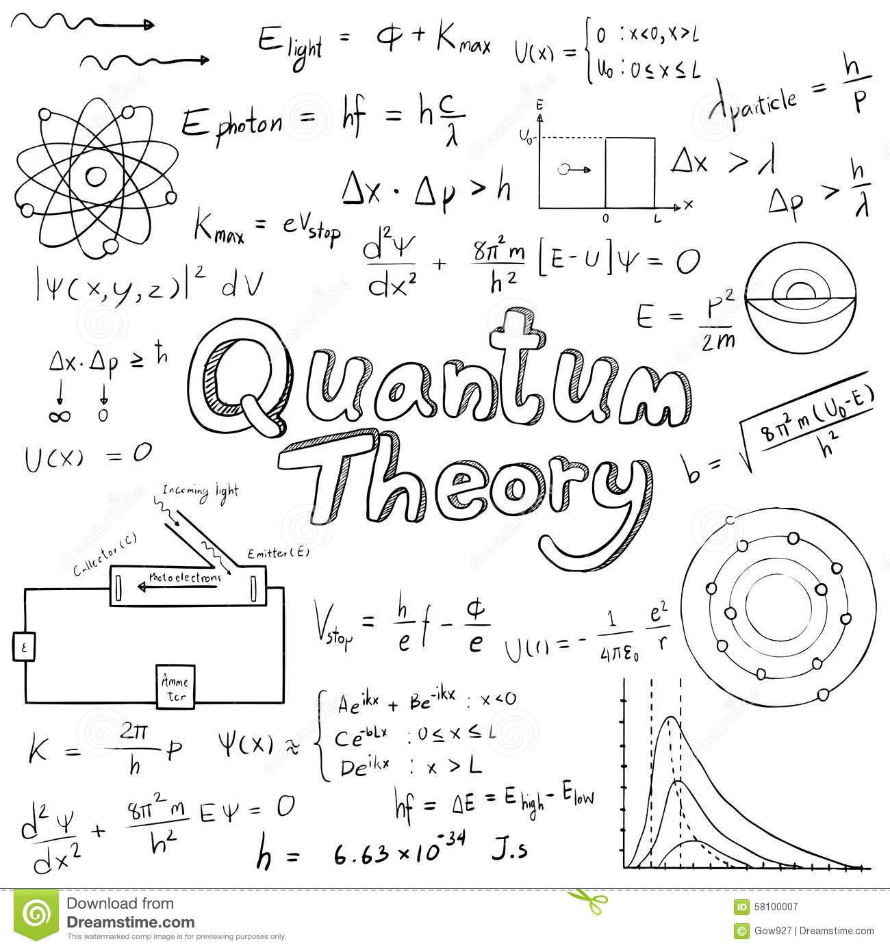 Quantum Theory Law Physics Mathematical Formula Equation