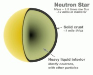 Neutron_star_cross_section