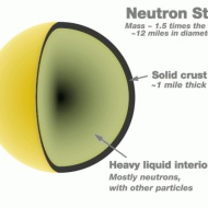 Neutron_star_cross_section