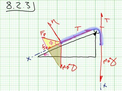The Villatoro Short Cut.  Think of the inclined plane-pulley system as one body (like the blue in the picture above) It comes down to the helping forces minus the hurting forces divided by the total mass equals the acceleration.