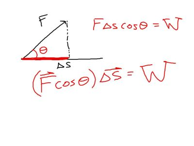 Reminder that Work is the DOT PRODUCT of F and ∆x.