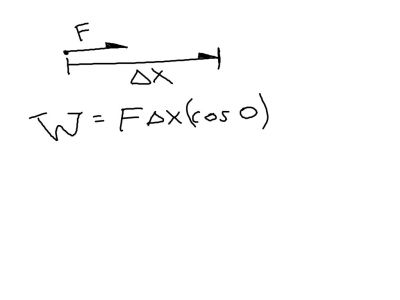 If you have force parallel to the displacement, you get ALL the force acting through the displacement because cosine of zero is 1.