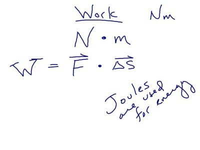 Nm are the units for work.  Joules are the units for energy.
