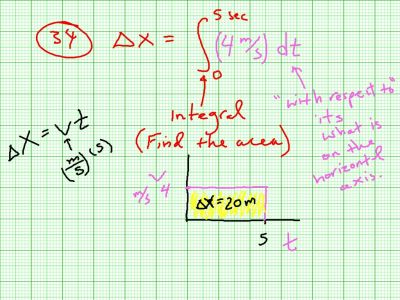 The following are examples we did in Friday's classes showing how to write the equations which represent the process of finding areas under functions.