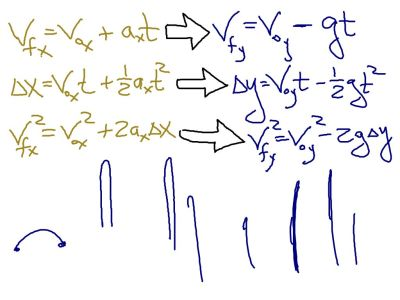 there are 7 situations for the blue equations.