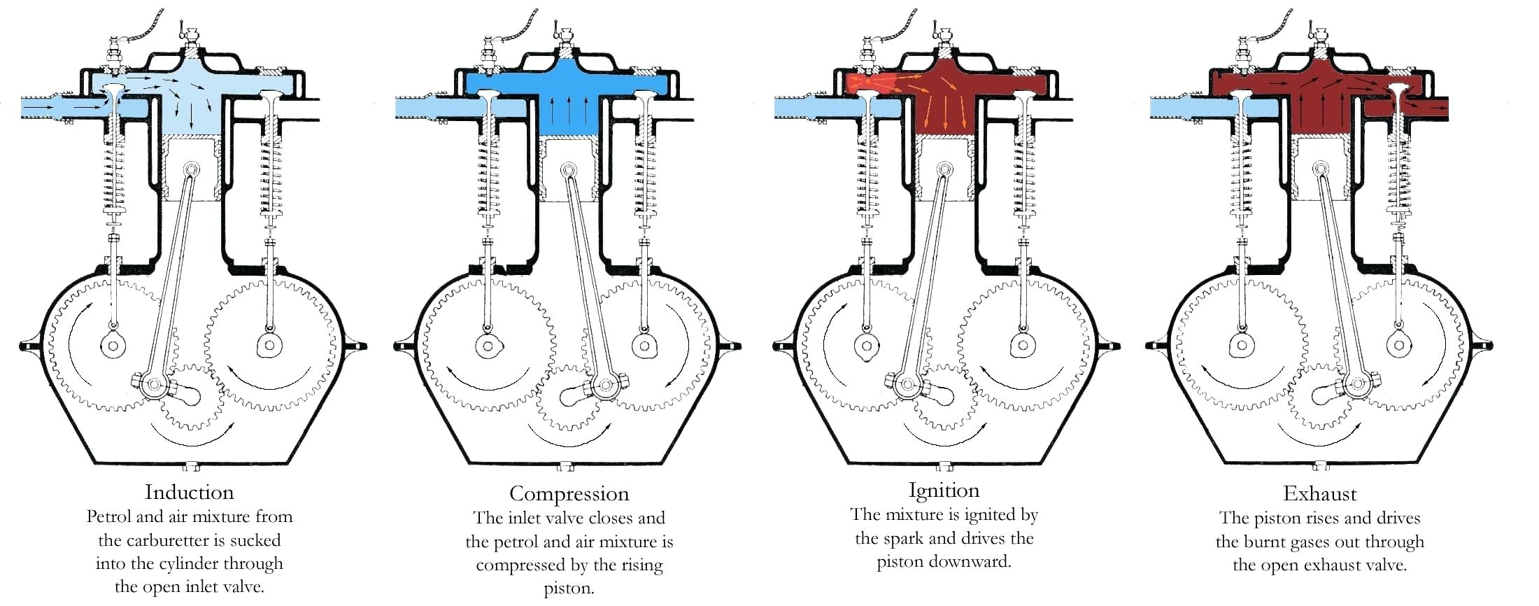 six-stroke-engine-diagram-the-cycle