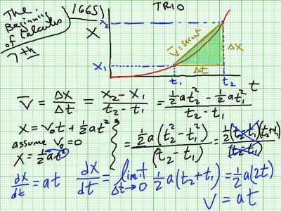 Askey Physics | All things Physicsy